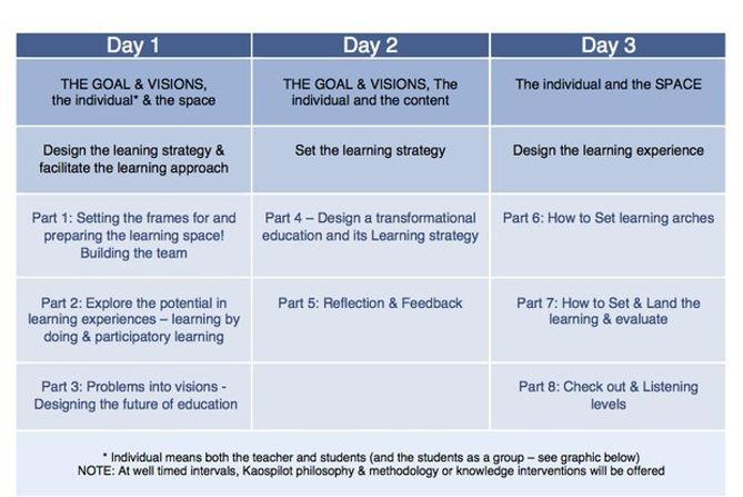 Agenda Overview.jpg