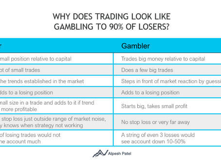 How To Trade by Alpesh Patel, Hedge Fund CEO