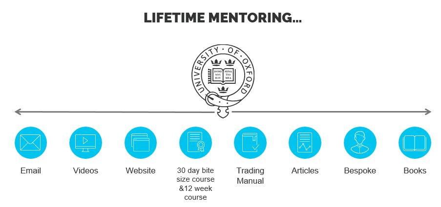 lifetime-mentoring