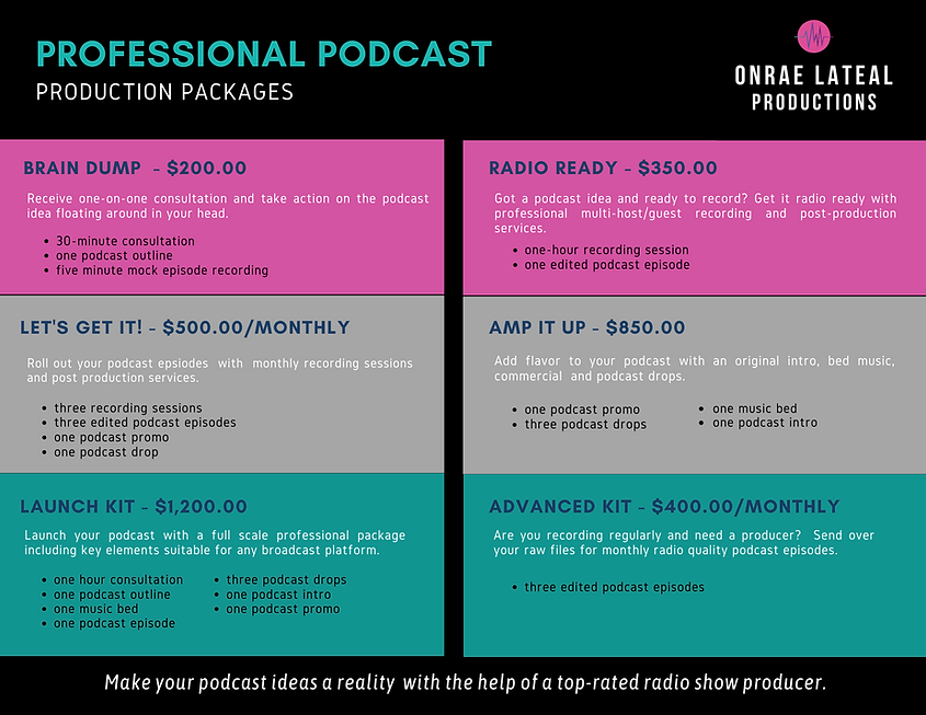 Copy of PODCAST PACKAGES - ONRAE LATEAL