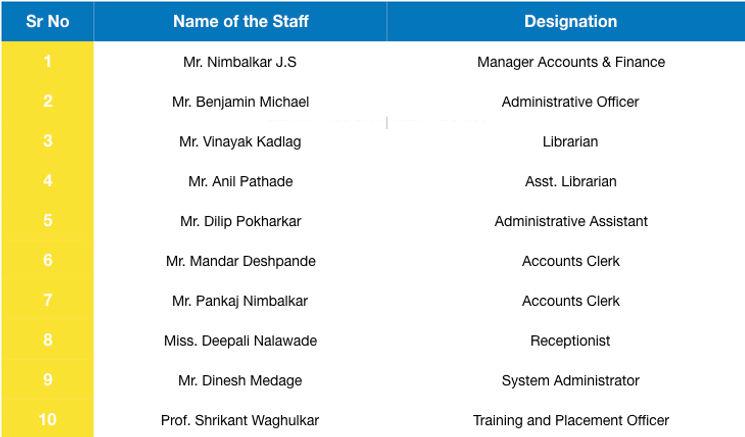 Non teaching staff.jpeg