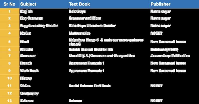 Class VI Book List.png