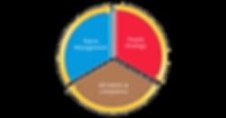 nu-hr_people-management-roadmap.png