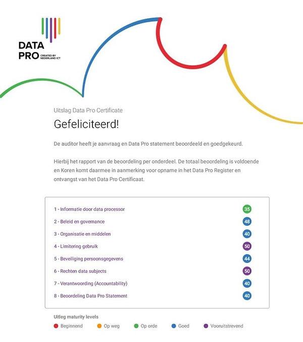 data+pro+cijfer+certified.jpg