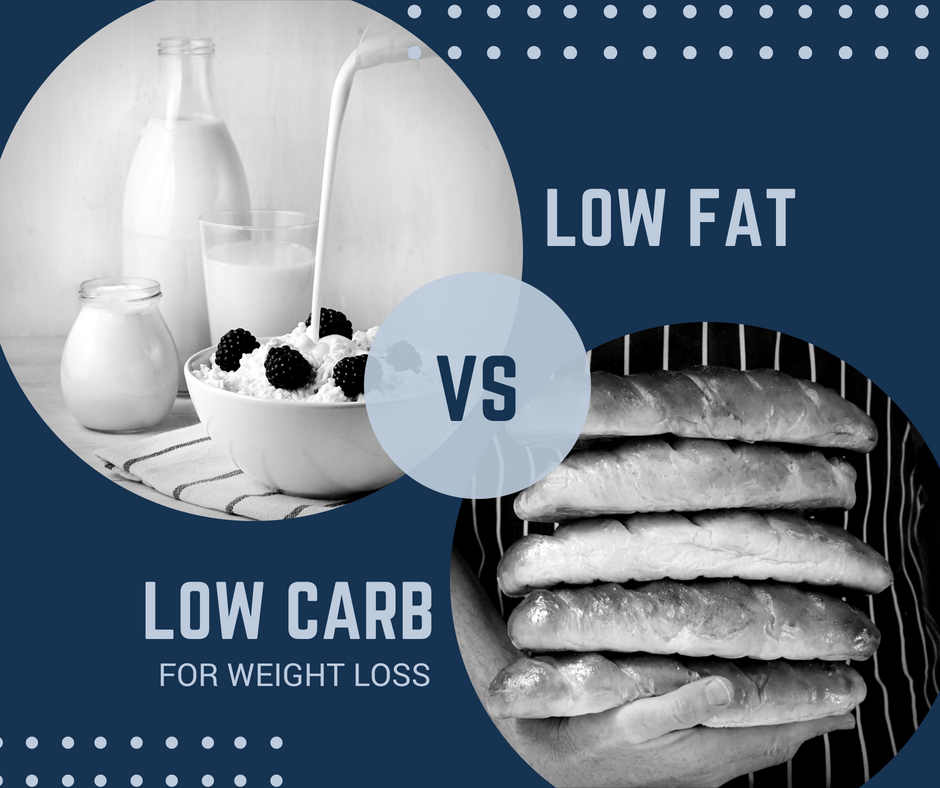 Low fat vs. low carb, picture of dairy products and bread
