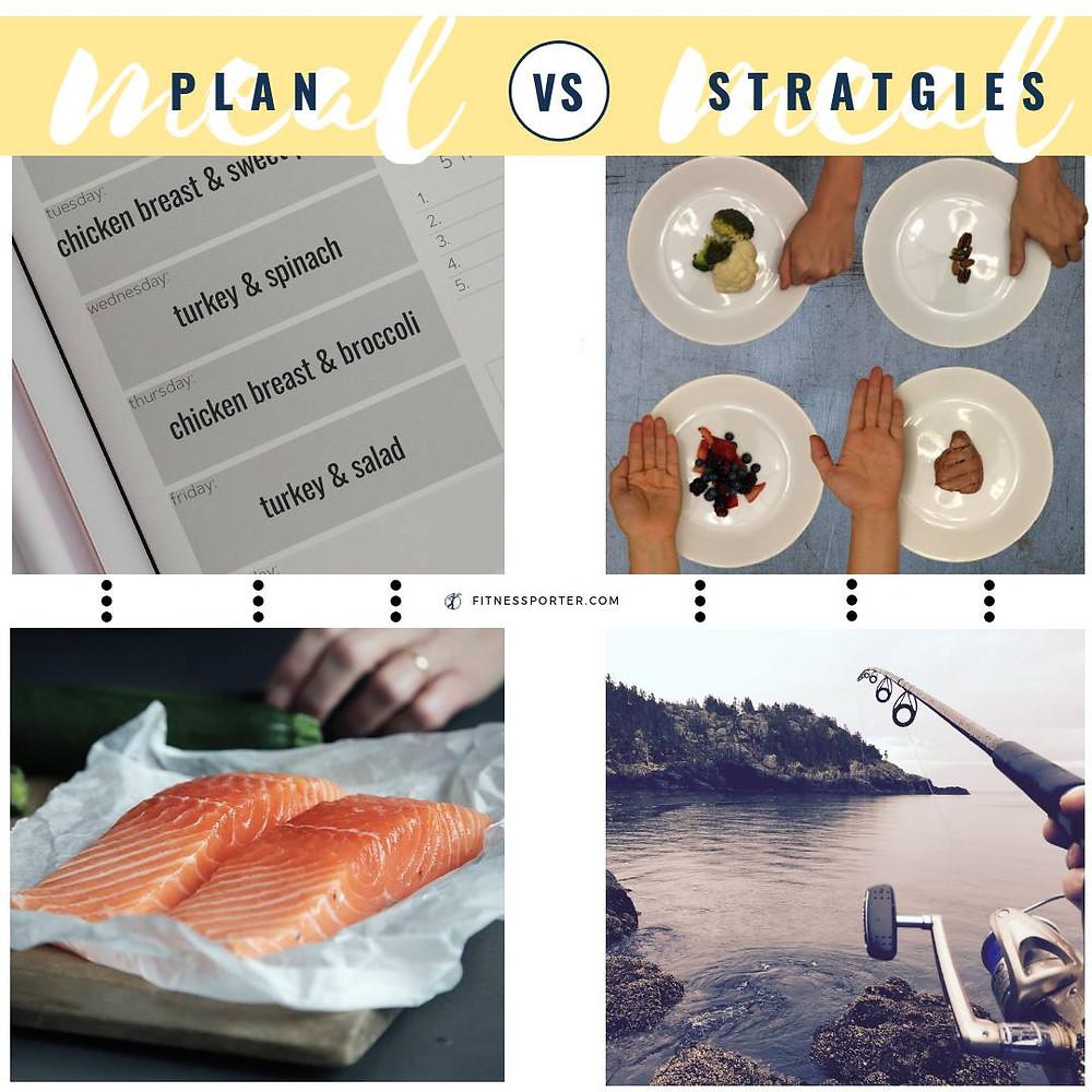 Meal Plan vs. Meal Strategies
