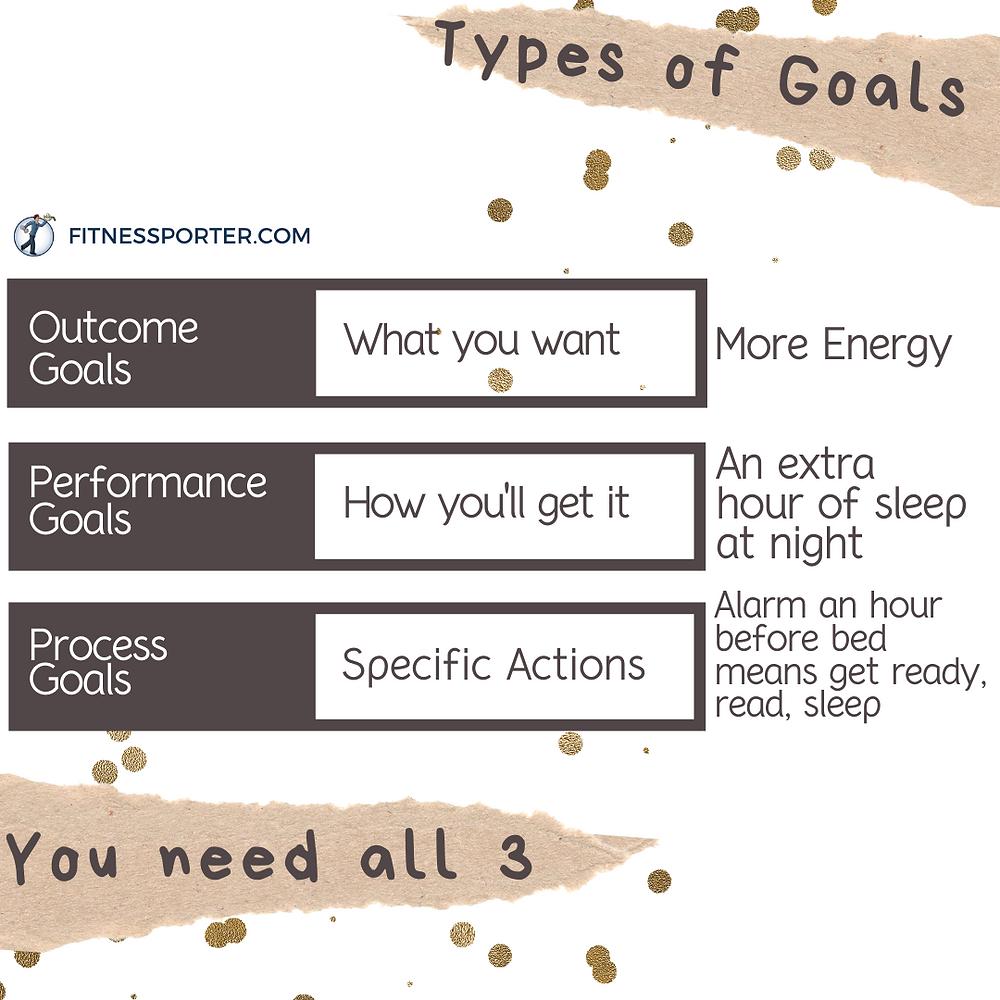 More Energy goals