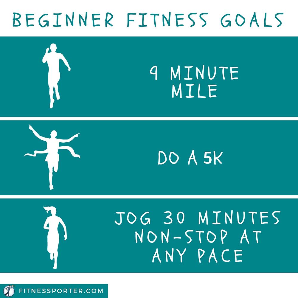Beginner Fitness Goals: 9 minute mile, do a 5k, jog 30 minutes non-stop