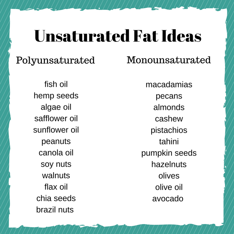 List of unsaturated fats