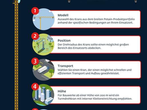 Fünf bei der Auswahl des für Ihr Projekt geeignetsten Potain-Turmdrehkrans zu berücksichtigende Fakt