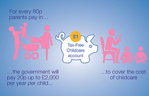 Tax Free Child care