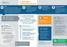 L'ASSEGNO DI RICOLLOCAZIONE: uno strumento che aiuta la persona disoccupata a migliorare la poss