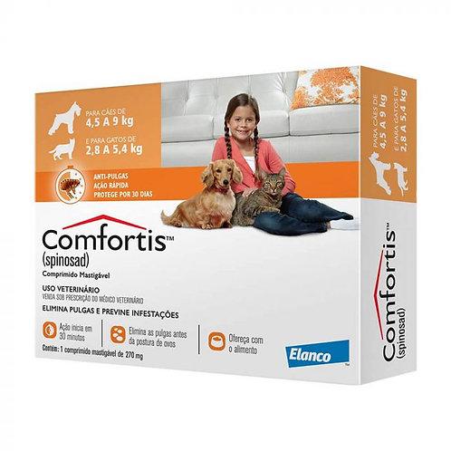 Antipulga Comfortis 270 mg
