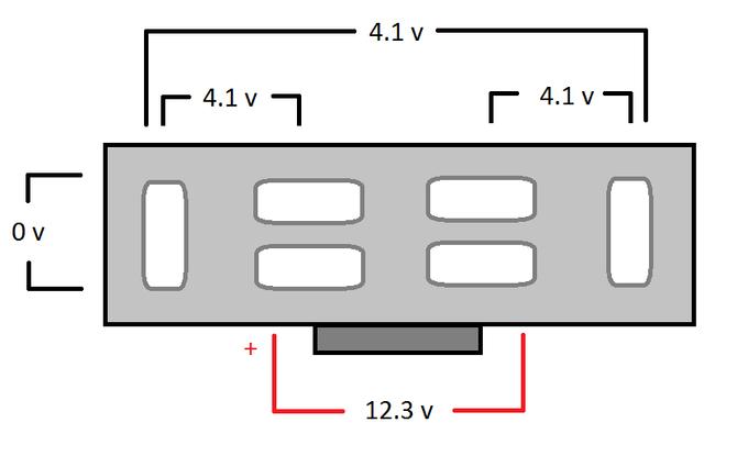 eBee Battery Management