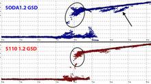 Comparing the senseFly S.O.D.A. and S110 sensors - Part 3