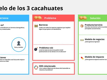 El Modelo de los 3 Cacahuates