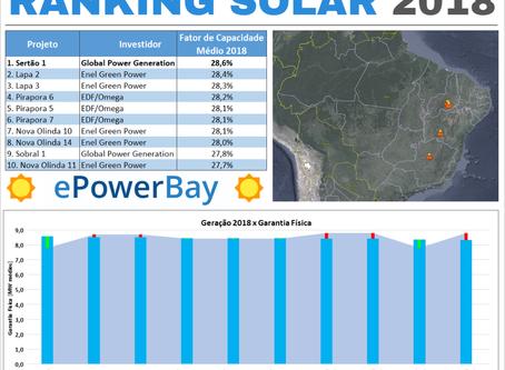 Ranking Solar Anual 2018