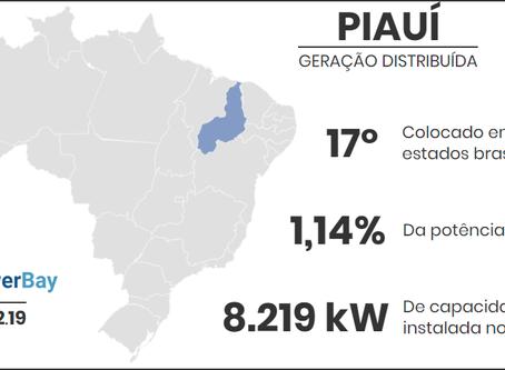 ABSOLAR propõe programa solar fotovoltaico no Piauí
