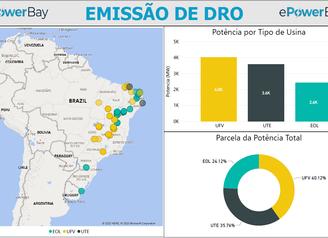 Projetos de Energia Renovável: Janeiro e Fevereiro de 2020
