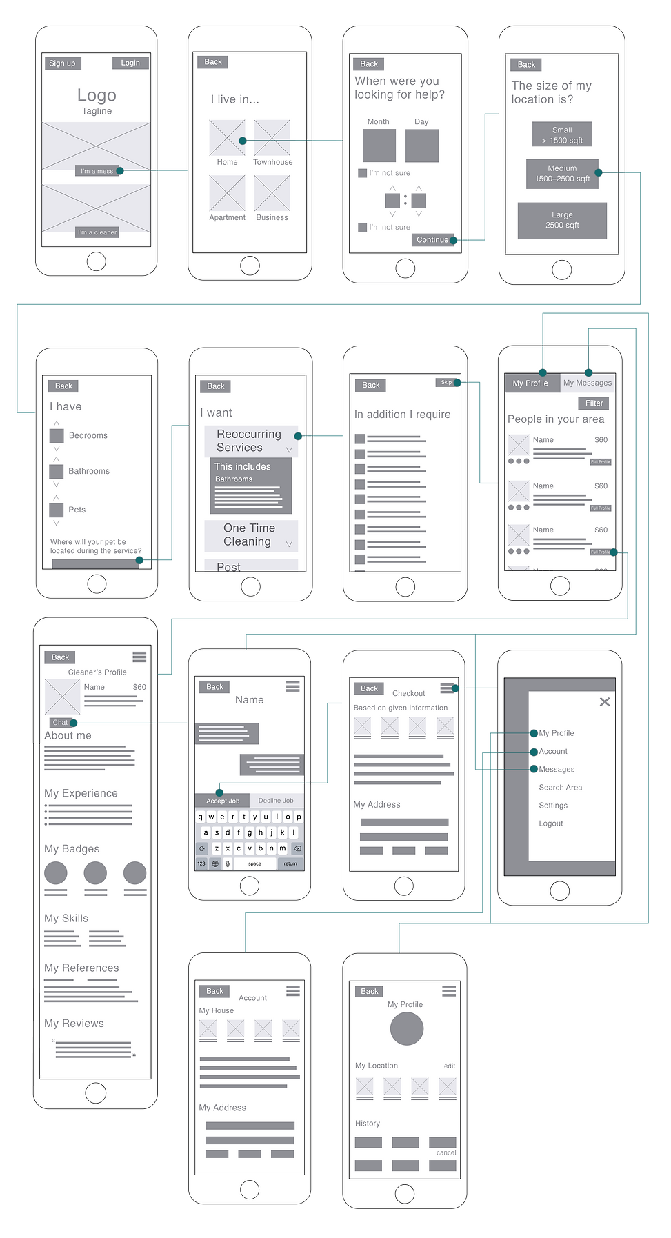 wireframes-22.png