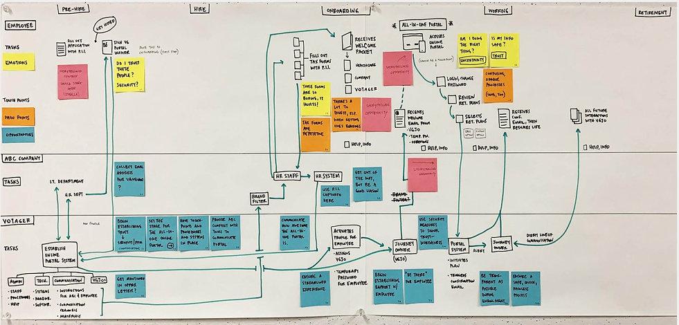 Service Blueprint.jpg