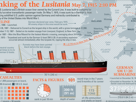 1915: Cuckfield man goes down with the Lusitania