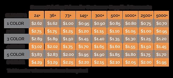 Bengals Pricing.png