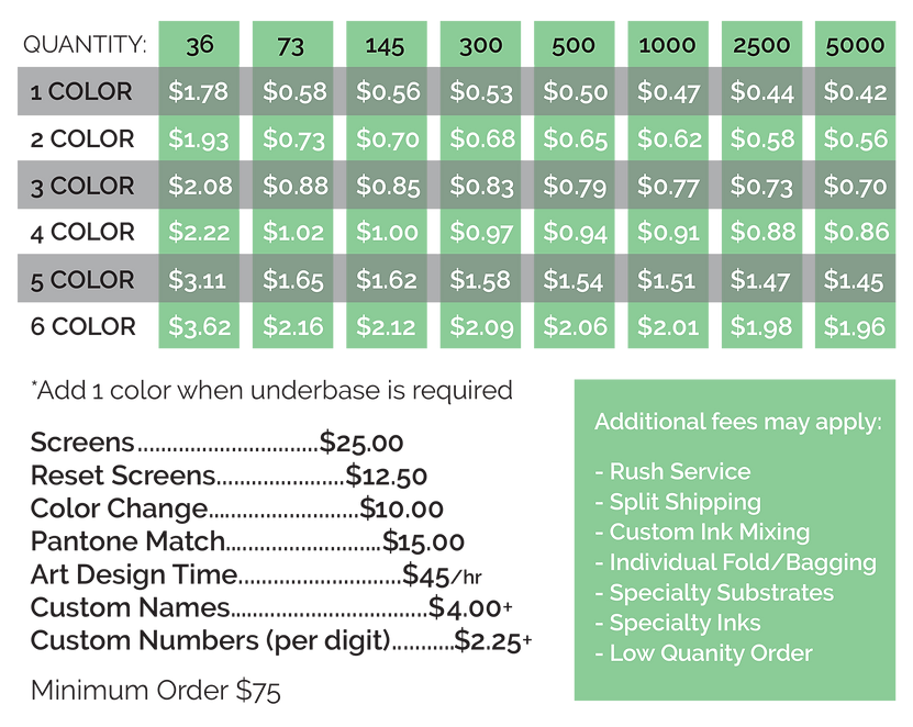 Allstar Pricing 2021.png