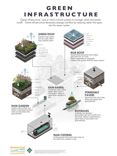 greenInfrastructure_sml_web.jpg