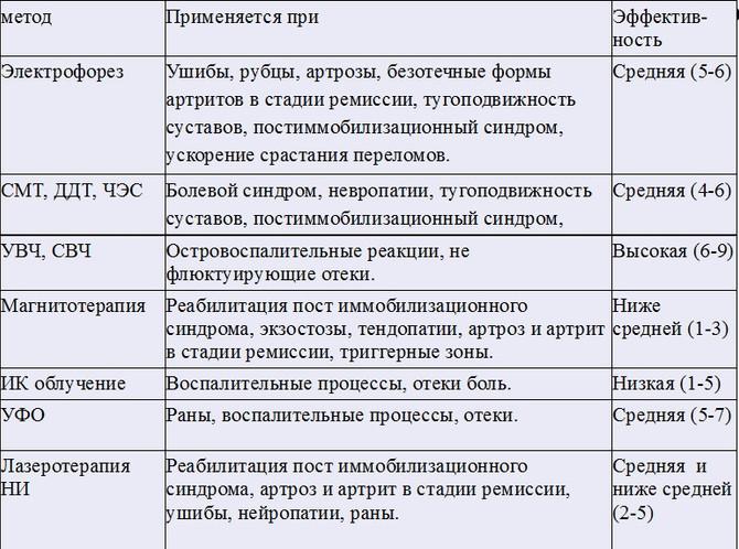 Конференция ортопедов 28.04.17