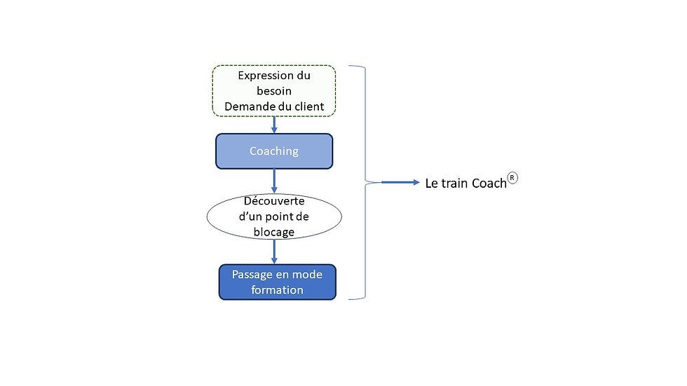 train coach centre.jpg