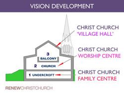 Renew-Website-Vision-Slides_Page_4