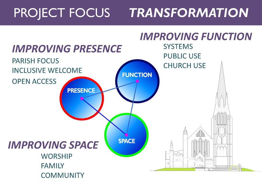 Renew-Website-Vision-Slides_Page_3