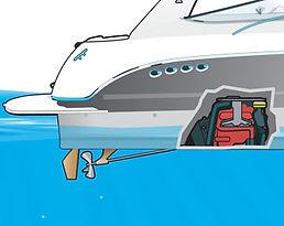 Inboard Winterzing