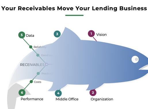 Your Receivables Move Your Lending Business