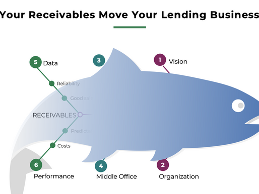 Your Receivables Move Your Lending Business