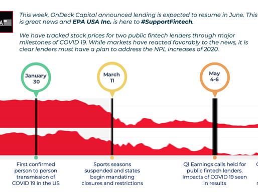 Public Fintech Lenders Stock Changes in COVID-19
