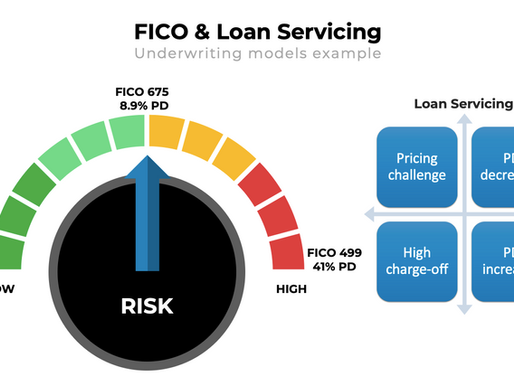FICO & Loan Servicing