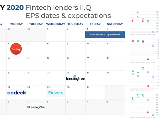 July 2020 FinTech lenders II.Q EPS Dates & Expectations