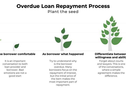 Overdue Loan Repayment Process