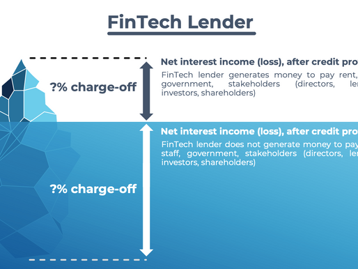 FinTech Lender Charge-Off ?%