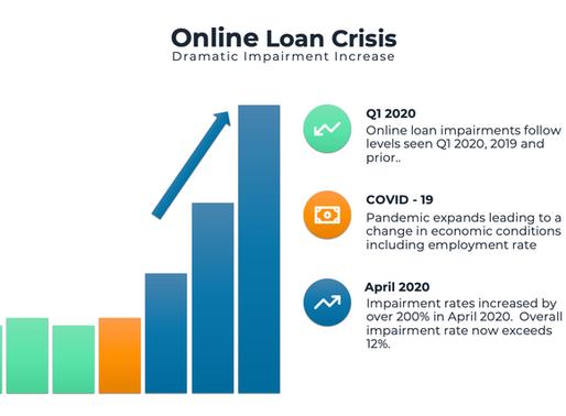 Online Loan Crisis