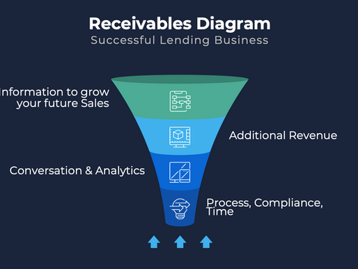 Receivables Diagram
