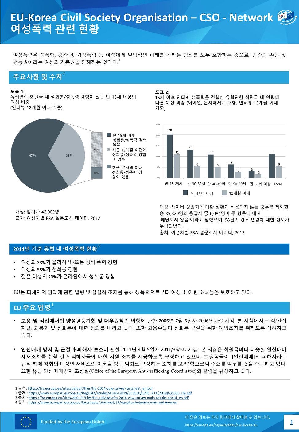5. Violence against women_kor 1.jpg