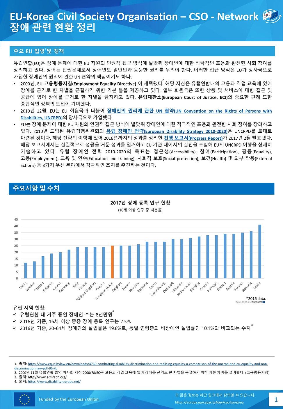 1 Disability_kor.pdf.jpg
