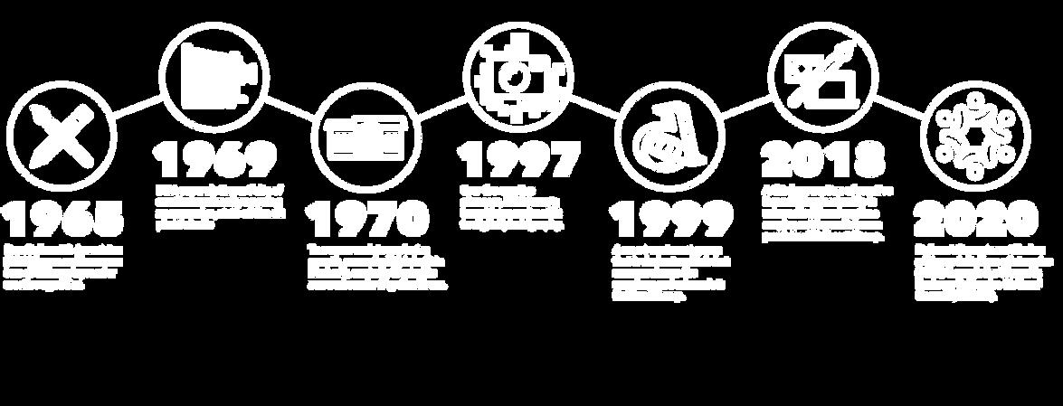 DCG_Timeline REV.png