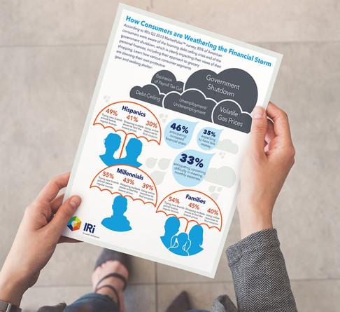 IRI_Infographic.jpg