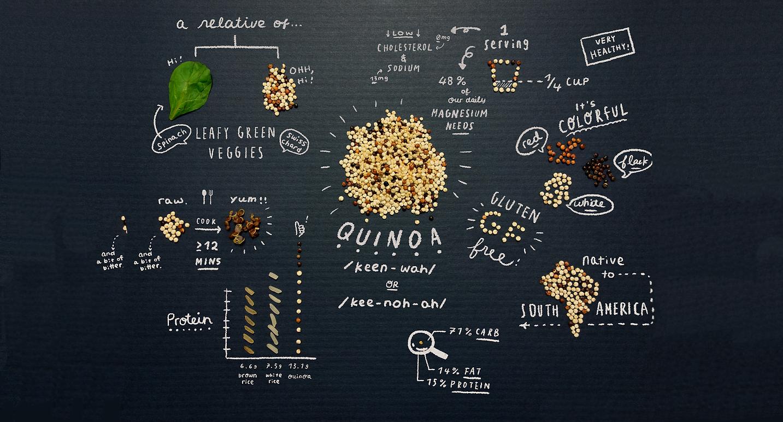 quinoa-chart.png