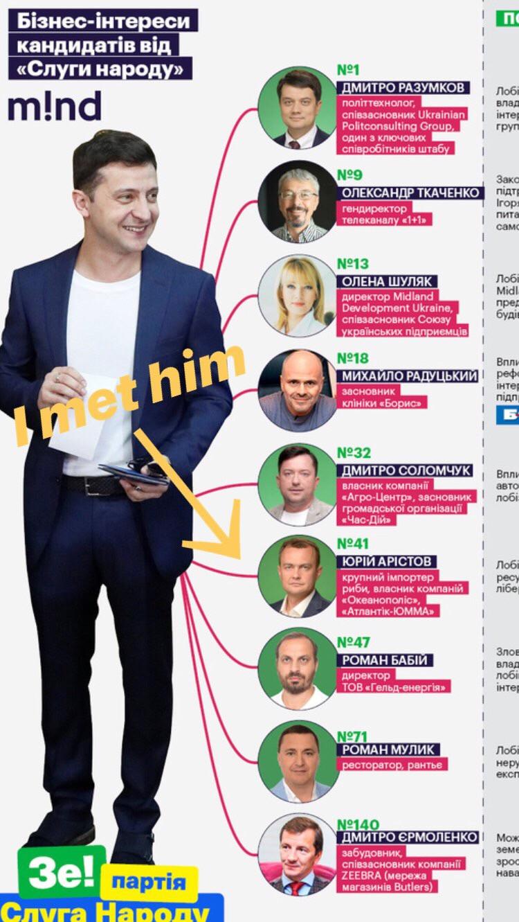 ビジネス界より与党国会議員に転身した9人とゼレンスキー大統領