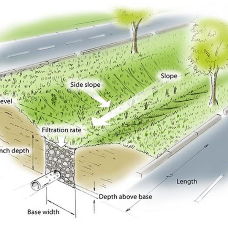 Designing Green Stormwater Infrastructure